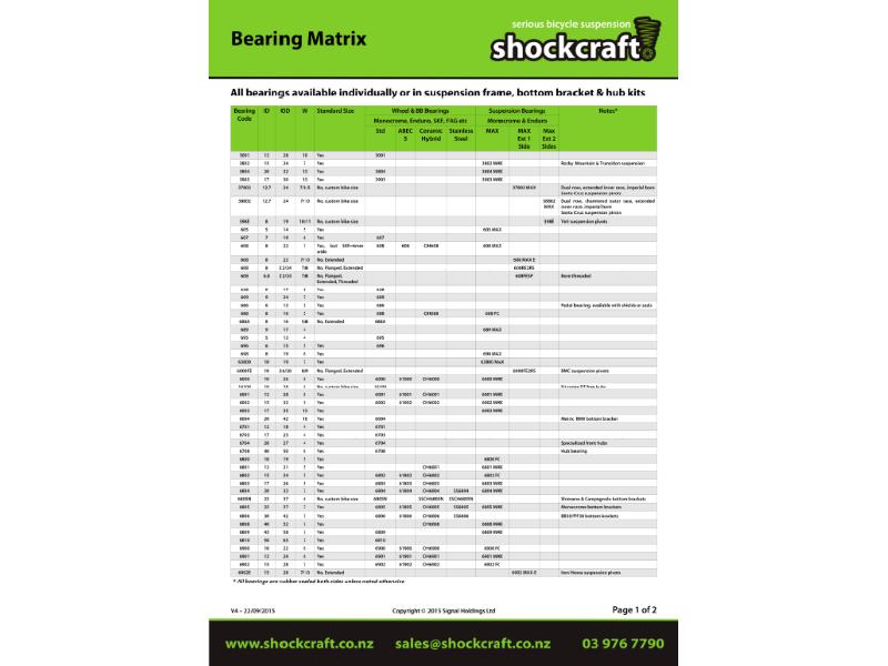 Bearing Matrix