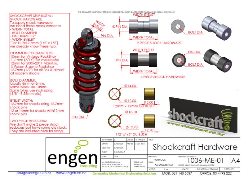 Measuring Shock Hardware