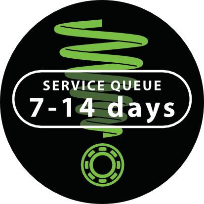 Current Service Queue
