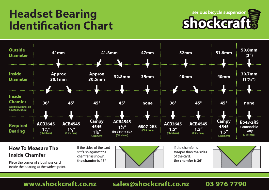 Shockcraft Headset Bearing Identification Chart